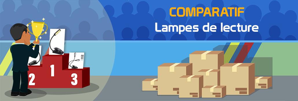 comparatif lampes de lecture