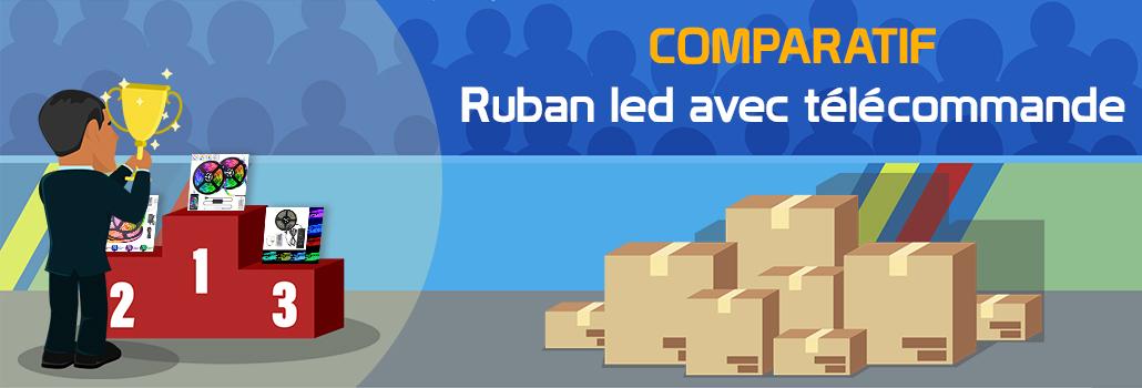 comparatif Ruban led avec télécommande