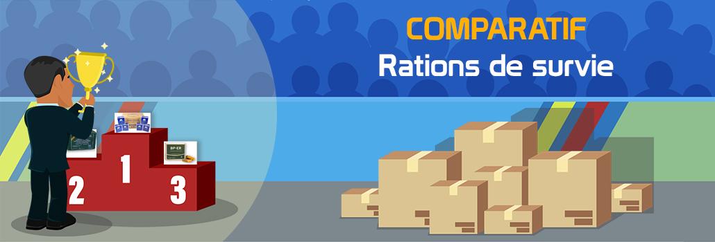 comparatif Rations de survie
